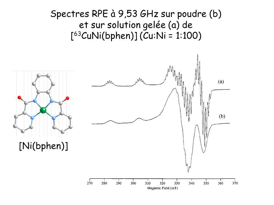 Spectres RPE à 9,53 GHz sur poudre (b) et sur solution gelée (a) de [63CuNi(bphen)] (Cu:Ni = 1:100)